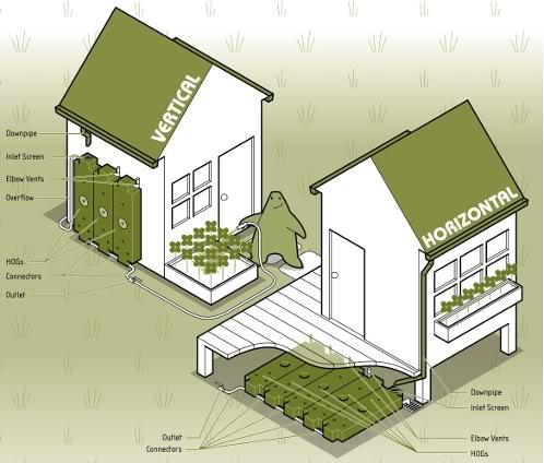 Cómo reutilizar el agua en casa - REFORMAS MALAGA SERMULREFORMAS ...