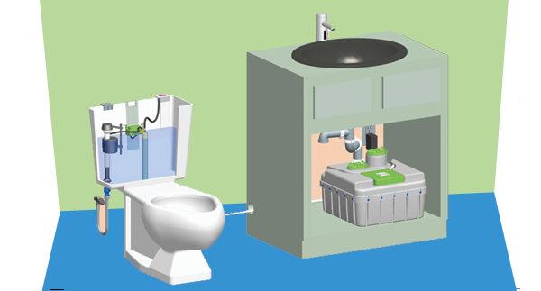 C 243 Mo Reutilizar El Agua En Casa Reformas Malaga